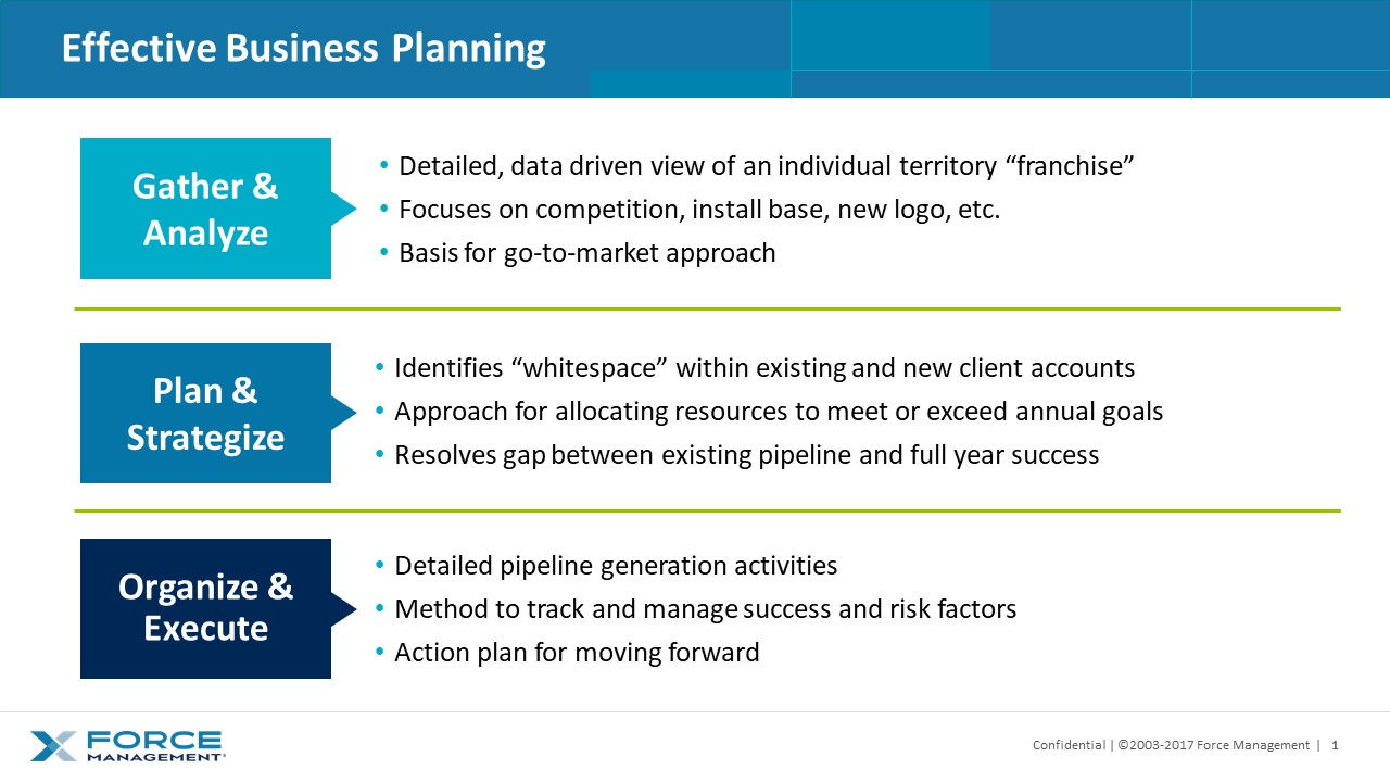 Effective Business Planning Slide