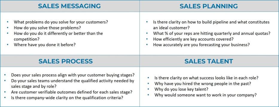 Quadrant Essential Questions Graphic 2