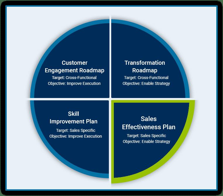 Updated-Quadrant[sales].png